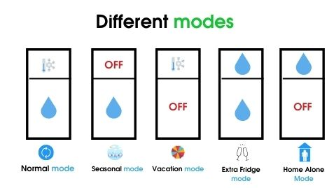 Samsung 5 in one Convertible fridge modes